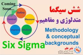 SixSigma Method